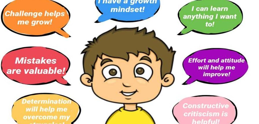 Way To Teach A Growth Mindset For Kids